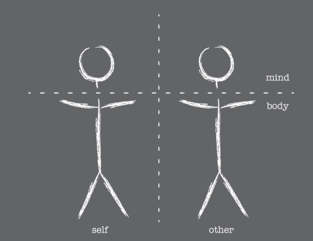 self other stick figures