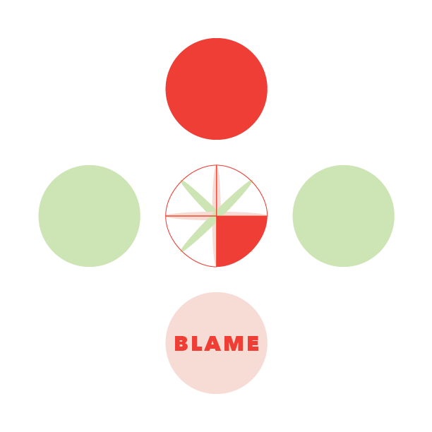 unplay-blame